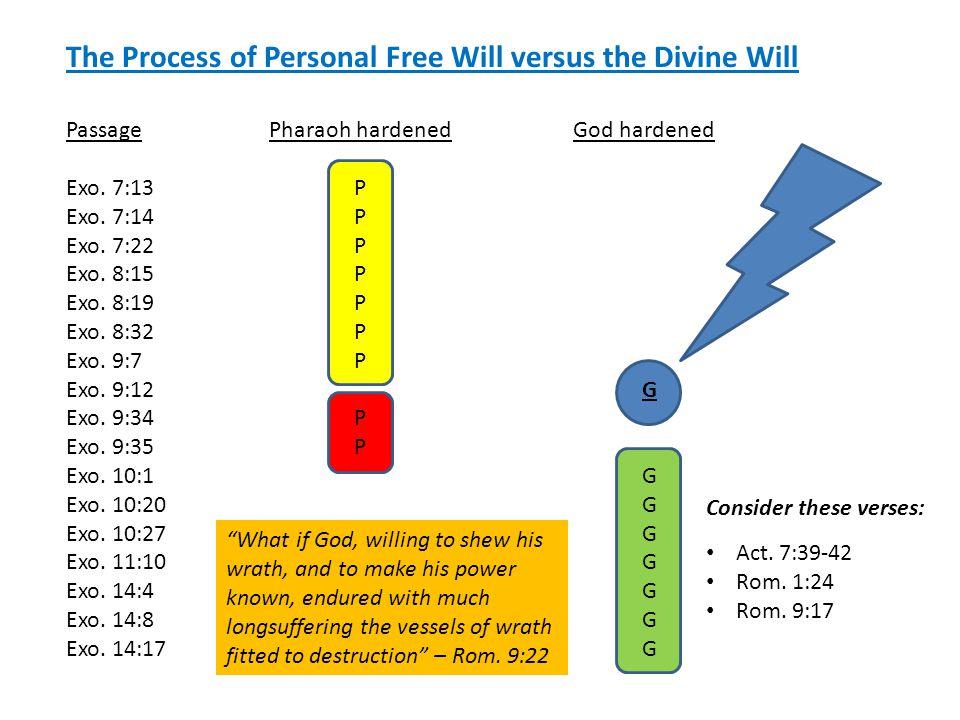 Passage Pharaoh hardened God hardened Exo. 7:13P Exo.