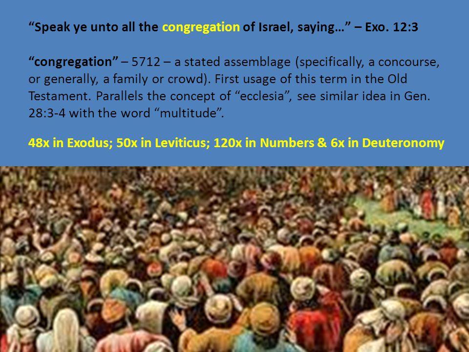 Speak ye unto all the congregation of Israel, saying… – Exo.