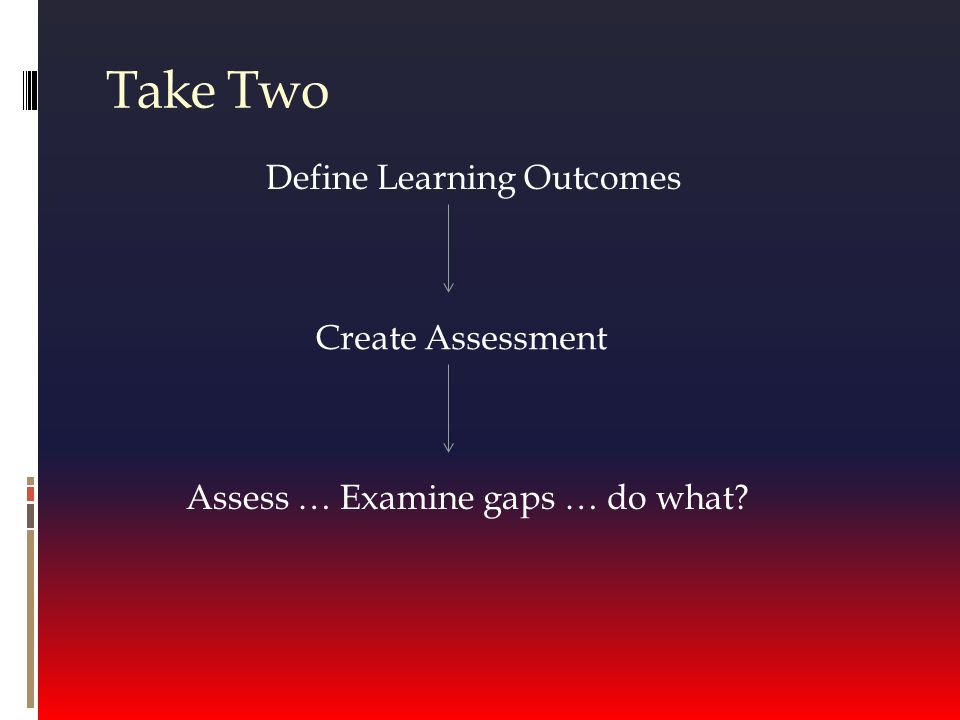 Take Two Define Learning Outcomes Create Assessment Assess … Examine gaps … do what