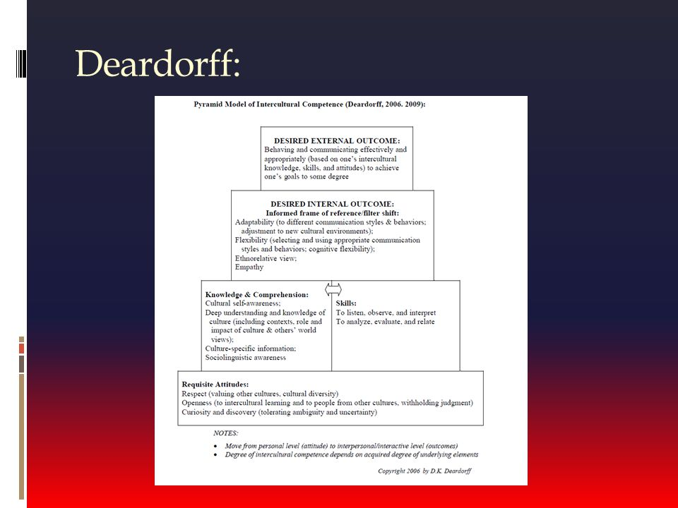 Deardorff: