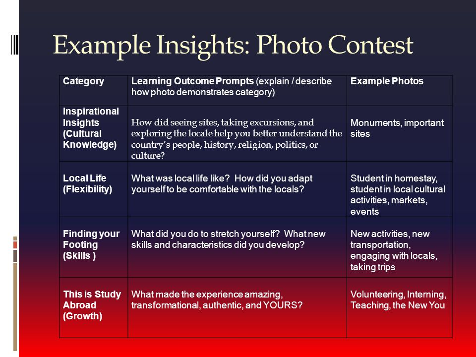 Example Insights: Photo Contest CategoryLearning Outcome Prompts (explain / describe how photo demonstrates category) Example Photos Inspirational Insights (Cultural Knowledge) How did seeing sites, taking excursions, and exploring the locale help you better understand the country's people, history, religion, politics, or culture.