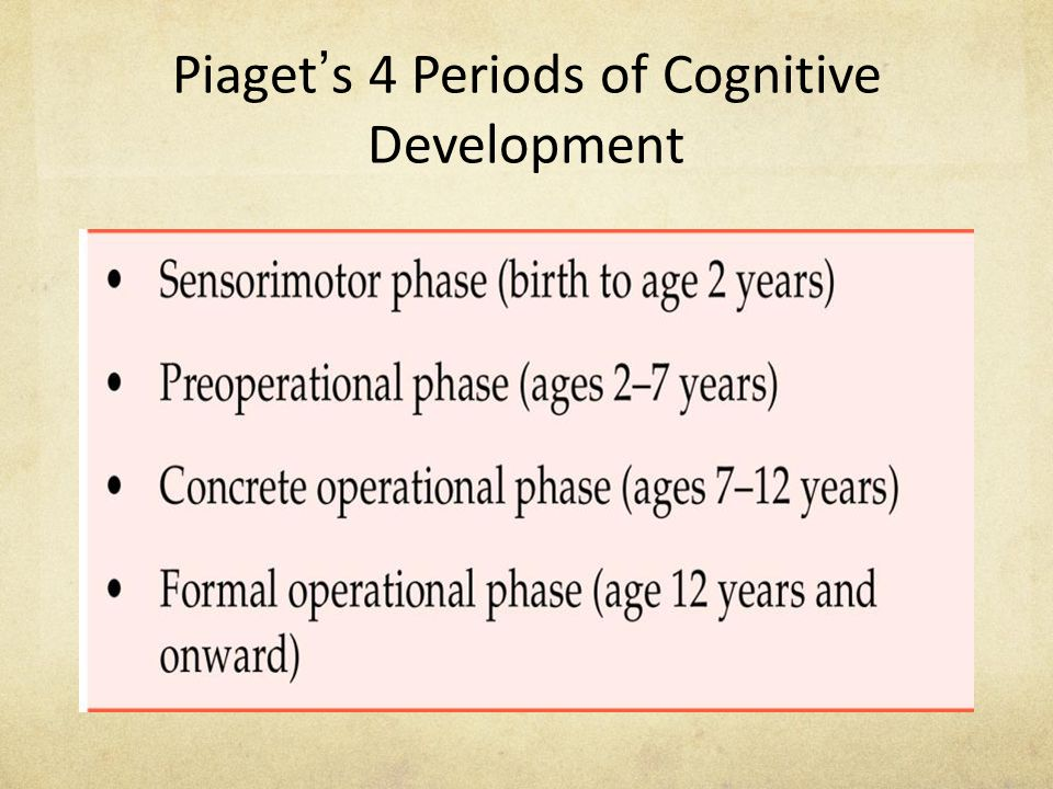 Piaget ' s 4 Periods of Cognitive Development