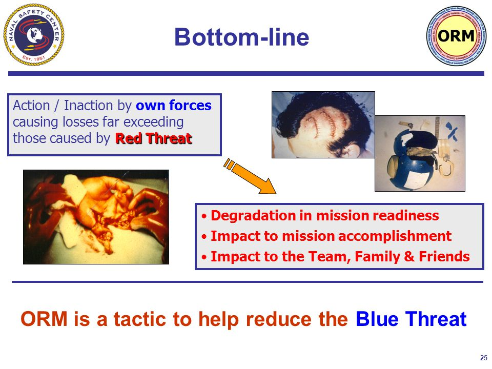 25 Bottom-line Red Threat Action / Inaction by own forces causing losses far exceeding those caused by Red Threat Degradation in mission readiness Impact to mission accomplishment Impact to the Team, Family & Friends ORM is a tactic to help reduce the Blue Threat