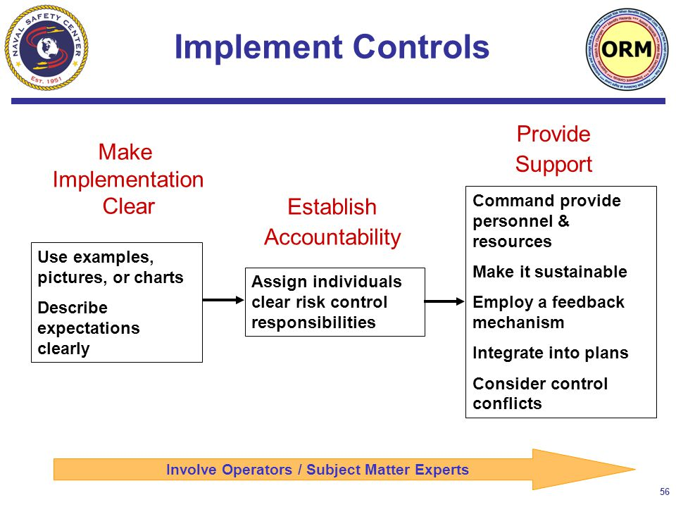 56 Implement Controls Assign individuals clear risk control responsibilities Command provide personnel & resources Make it sustainable Employ a feedback mechanism Integrate into plans Consider control conflicts Make Implementation Clear Establish Accountability Provide Support Use examples, pictures, or charts Describe expectations clearly Involve Operators / Subject Matter Experts