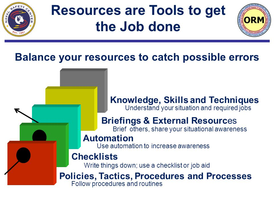Understand your situation and required jobs Brief others, share your situational awareness Use automation to increase awareness Write things down; use a checklist or job aid Follow procedures and routines Policies, Tactics, Procedures and Processes Checklists Automation Briefings & External Resources Knowledge, Skills and Techniques Resources are Tools to get the Job done Balance your resources to catch possible errors