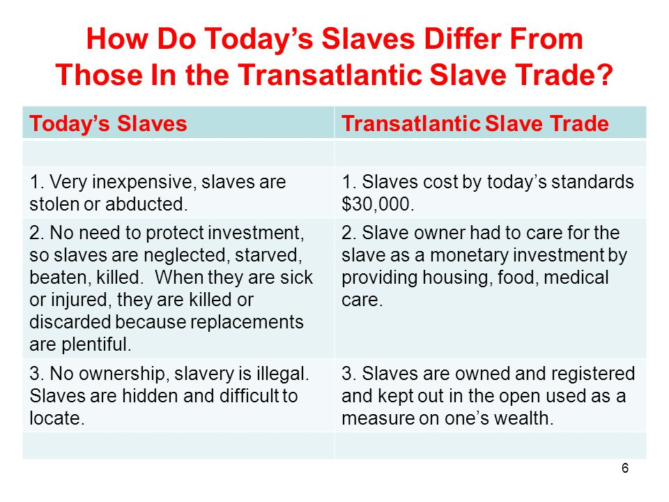 6 How Do Today's Slaves Differ From Those In the Transatlantic Slave Trade? Today's SlavesTransatlantic Slave Trade 1. Very inexpensive, slaves are st