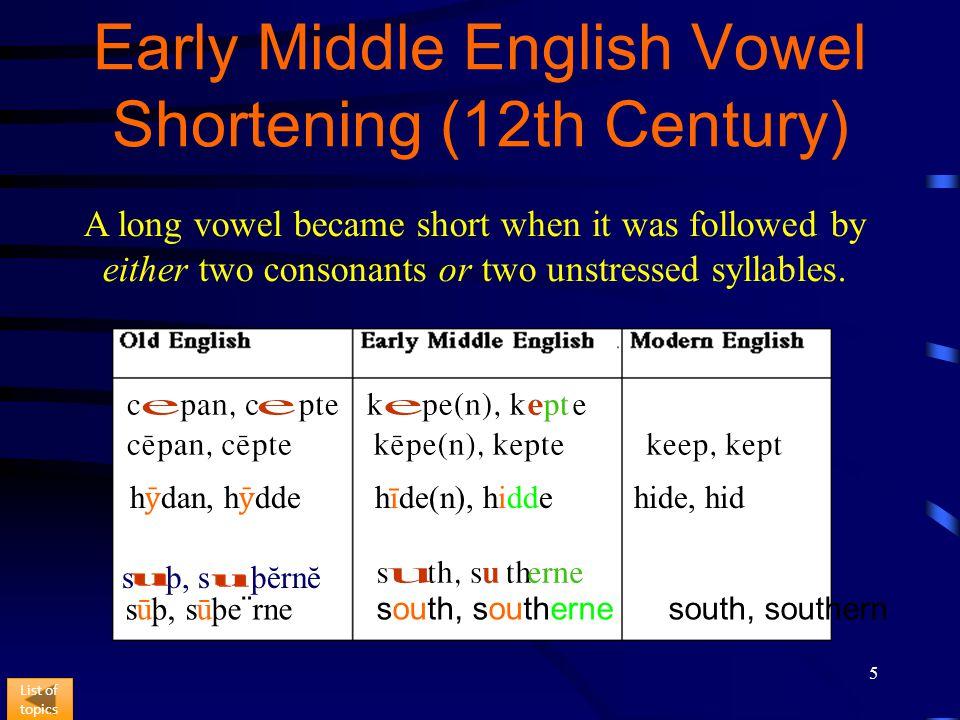 The Great English Vowel Shift (15th Century) ā\ā\ HIGH MID LOW ē ī ɔ̄ ō ū Late Middle English Long Vowel System ayaw bake [bek]  ME bāke keep [kip]  ME kēpe ME wīse  wise [wayz] stone [ston]  ME stone/stane [ st ɔ̄ n ] (OE stān) goose [gus]  ME goos ME hūse  house [haws] (Both written with a in Old English.) 6 List of topics List of topics