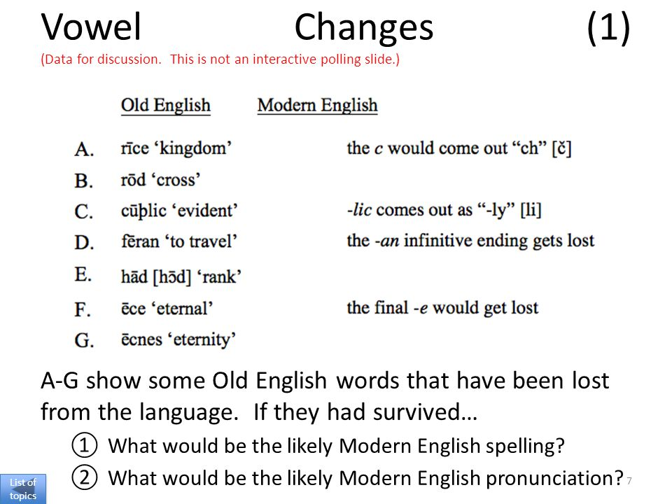 Vowel Changes (1) (Data for discussion.