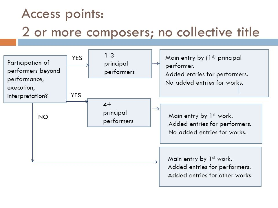Access points: 2 or more composers; no collective title Participation of performers beyond performance, execution, interpretation.