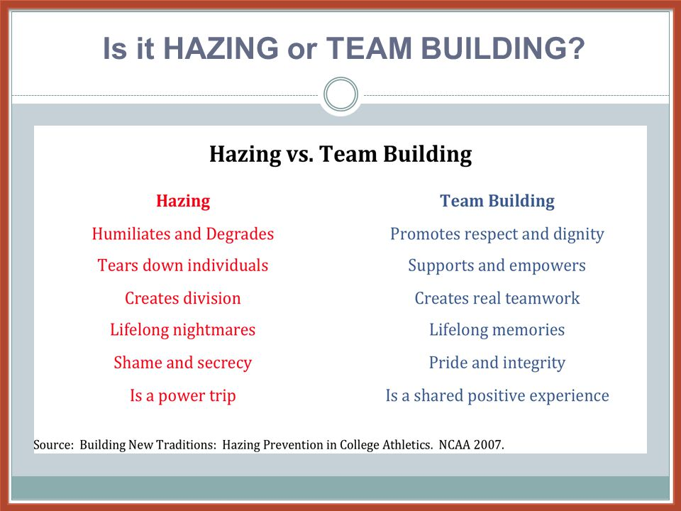 Is it HAZING or TEAM BUILDING?