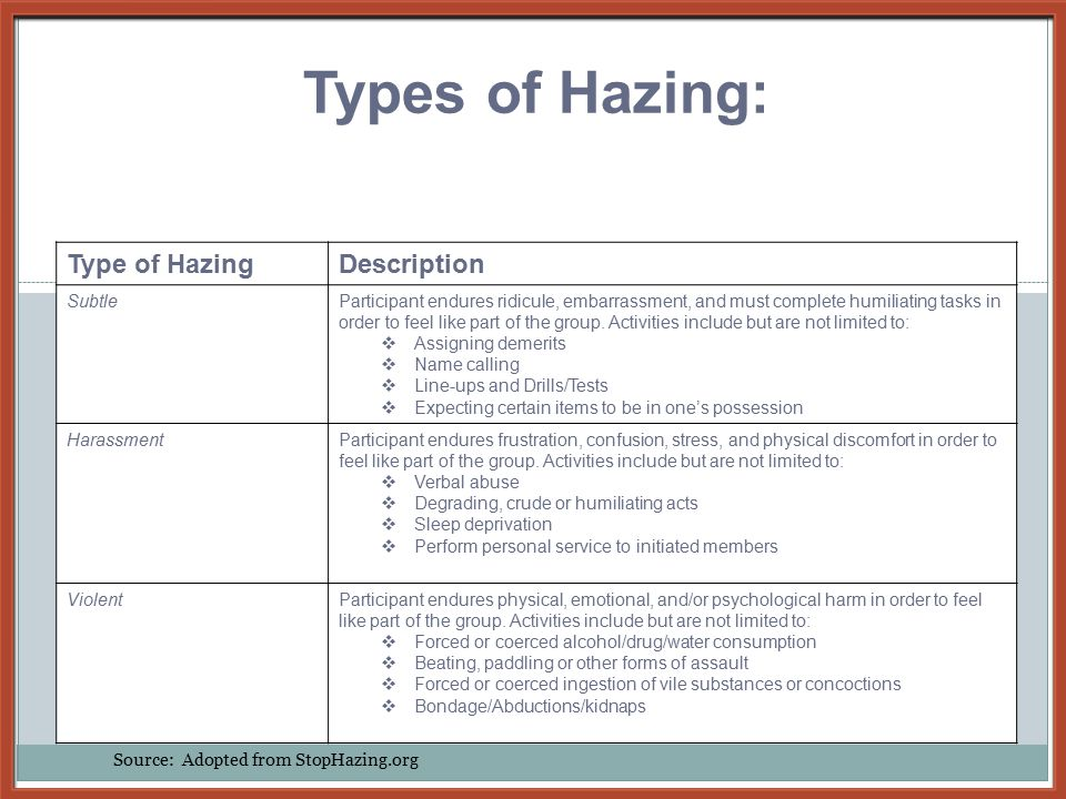 Facts on Hazing: