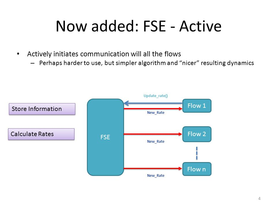 Now added: FSE - Active Actively initiates communication will all the flows – Perhaps harder to use, but simpler algorithm and nicer resulting dynamics FSE Flow 1 Flow 2 Update_rate() Flow n New_Rate Store Information Calculate Rates 4
