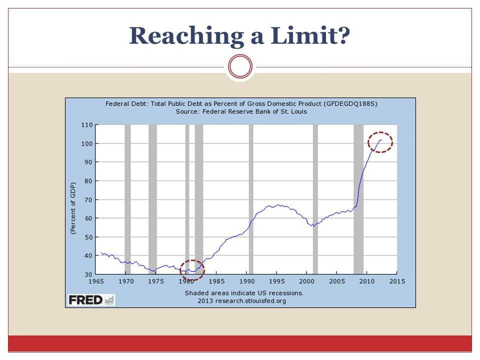 Reaching a Limit?