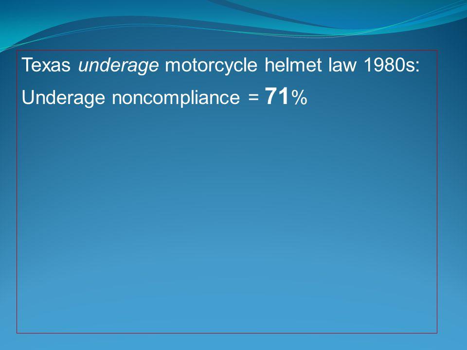 Texas underage motorcycle helmet law 1980s: Underage noncompliance = 71 %