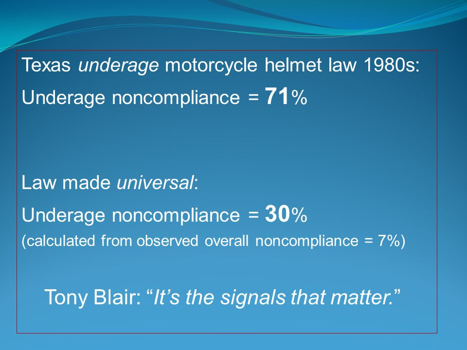 Texas underage motorcycle helmet law 1980s: Underage noncompliance = 71 % Law made universal: Underage noncompliance = 30 % (calculated from observed