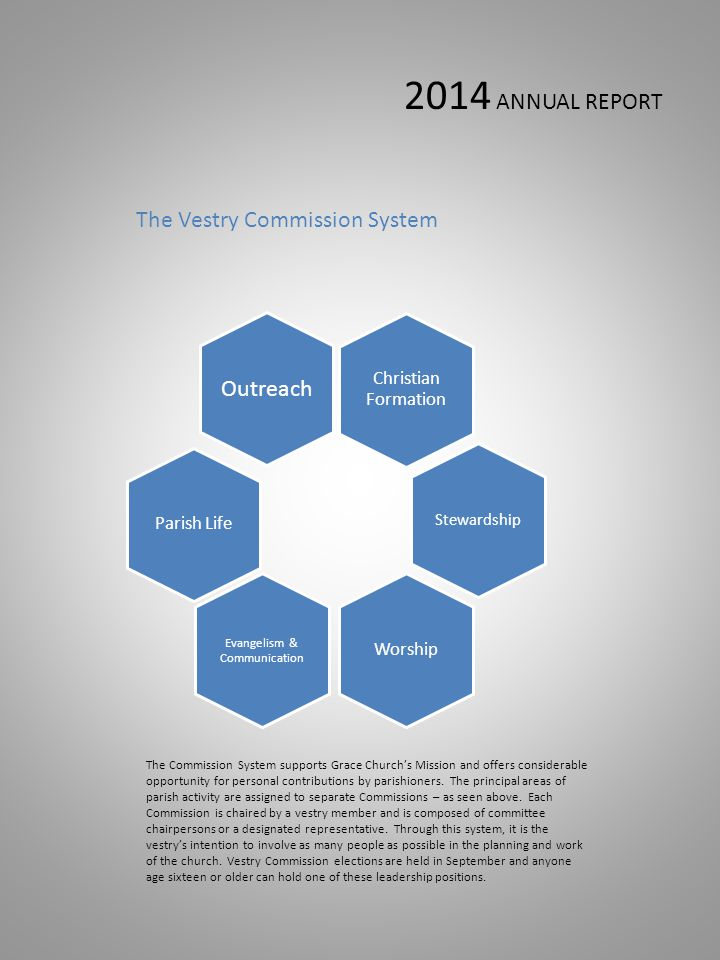 Christian Formation Outreach Parish Life Stewardship Worship Evangelism & Communication 2014 ANNUAL REPORT The Vestry Commission System The Commission System supports Grace Church's Mission and offers considerable opportunity for personal contributions by parishioners.