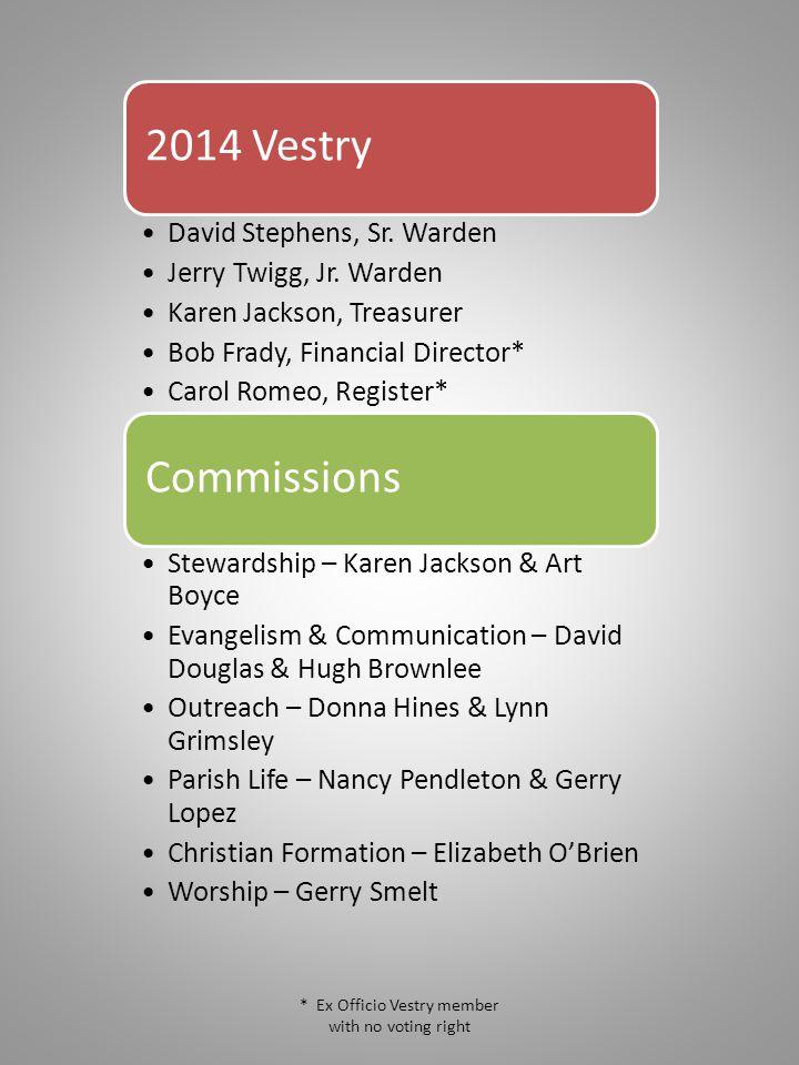2014 Vestry David Stephens, Sr. Warden Jerry Twigg, Jr.