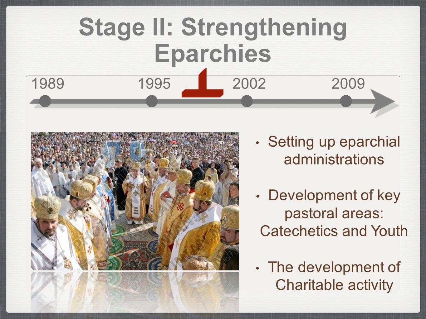 Stage II: Strengthening Eparchies 1989199520022009 Setting up eparchial administrations Development of key pastoral areas: Catechetics and Youth The development of Charitable activity