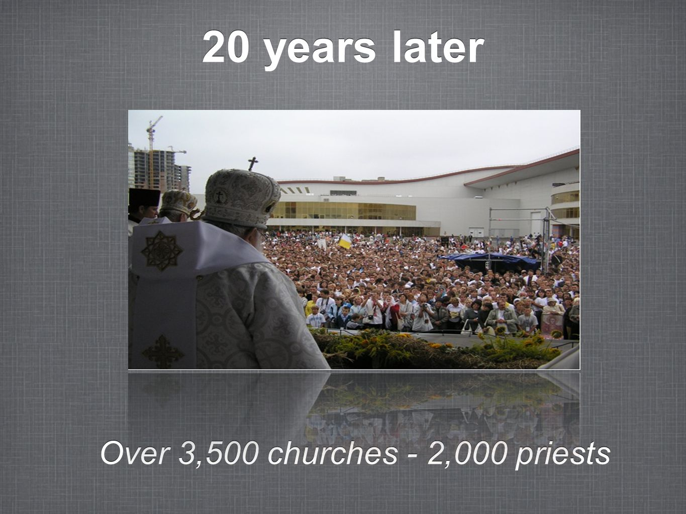 20 years later Over 3,500 churches - 2,000 priests