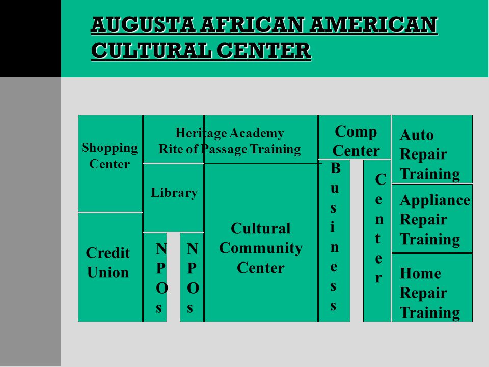AUGUSTA AFRICAN AMERICAN CULTURAL CENTER Cultural Community Center Heritage Academy Rite of Passage Training Comp Center BusinessBusiness CenterCenter
