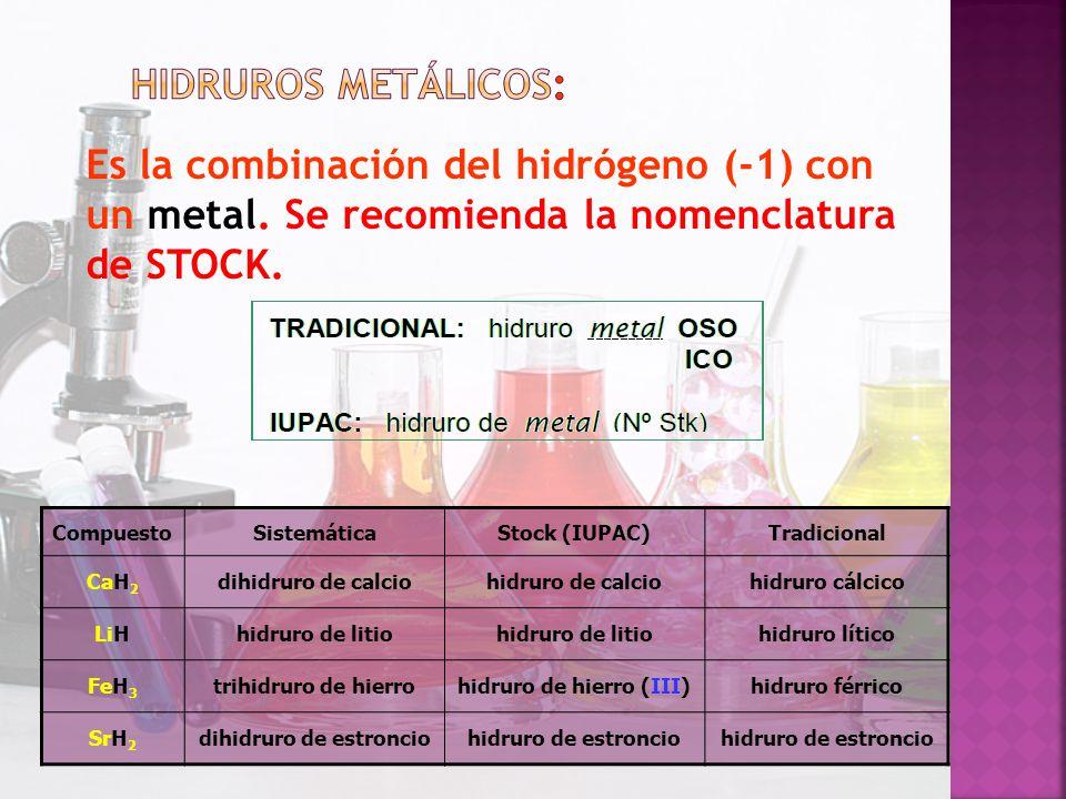  Para el nombre de estos compuestos se antepone la palabra acido, seguida siempre del nombre del no- metal correspondiente, con la terminación hídrico .