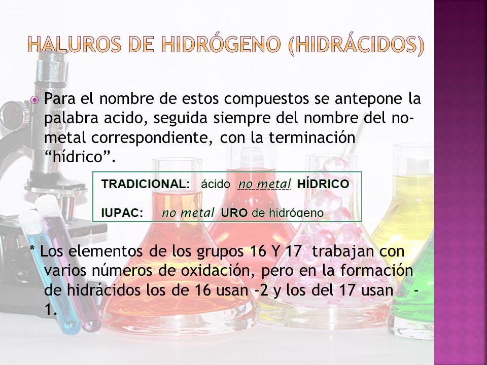 NombreFórmulaCatiónAnión Tipo de compuesto Ácido SulfhídricoH2SH2SH 1+ S 2- Hidrácido Ácido SelenhídricoH 2 SeH 1+ Se 2- Hidrácido Ácidos TelurhídricoH 2 TeH 1+ Te 2- Hidrácido NombreFórmulaCatiónAnión Tipo de compuesto Ácido fluorhídricoHFH 1+ F 1- Hidrácido Ácido clorhídricoHClH 1+ Cl 1- Hidrácido Ácido bromhídricoHBrH 1+ Br 1- Hidrácido Ácido yodhídricoHIH 1+ I 1- Hidrácido