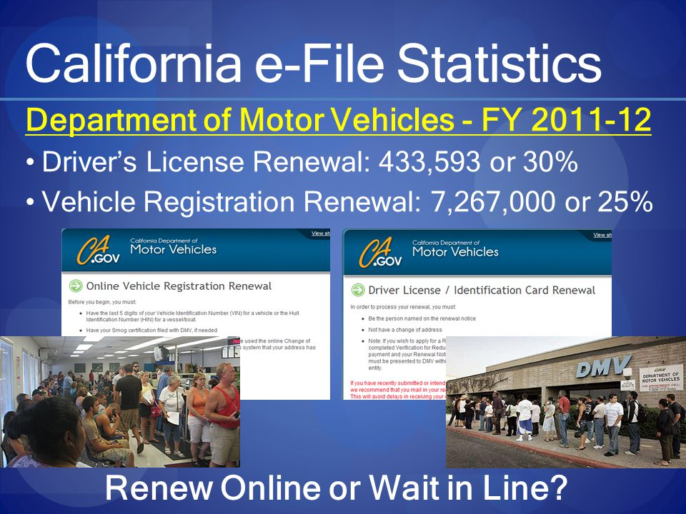 California e-File Statistics Department of Motor Vehicles - FY 2011-12 Driver's License Renewal: 433,593 or 30% Vehicle Registration Renewal: 7,267,000 or 25% Renew Online or Wait in Line