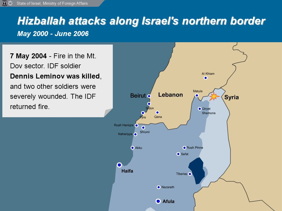 State of Israel, Ministry of Foreign Affairs Hizballah attacks along Israel s northern border Hizballah attacks along Israel s northern border May 2000 - June 2006 7 May 2004 - Fire in the Mt.