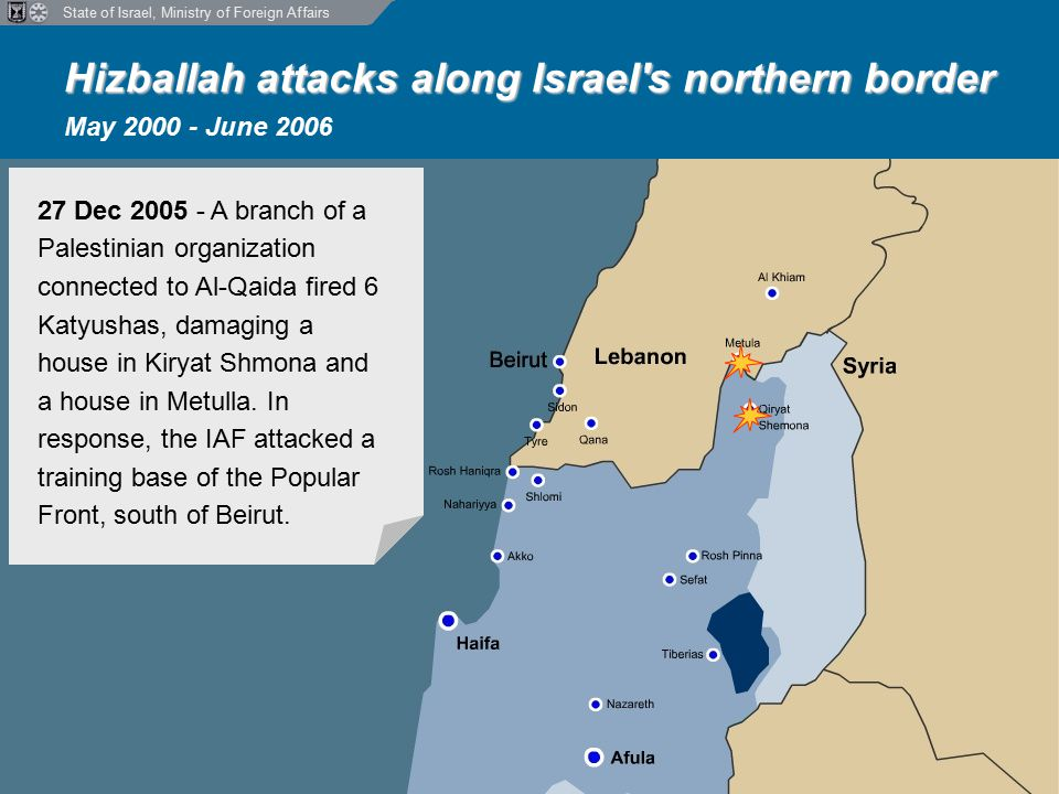 State of Israel, Ministry of Foreign Affairs Hizballah attacks along Israel s northern border Hizballah attacks along Israel s northern border May 2000 - June 2006 27 Dec 2005 - A branch of a Palestinian organization connected to Al-Qaida fired 6 Katyushas, damaging a house in Kiryat Shmona and a house in Metulla.