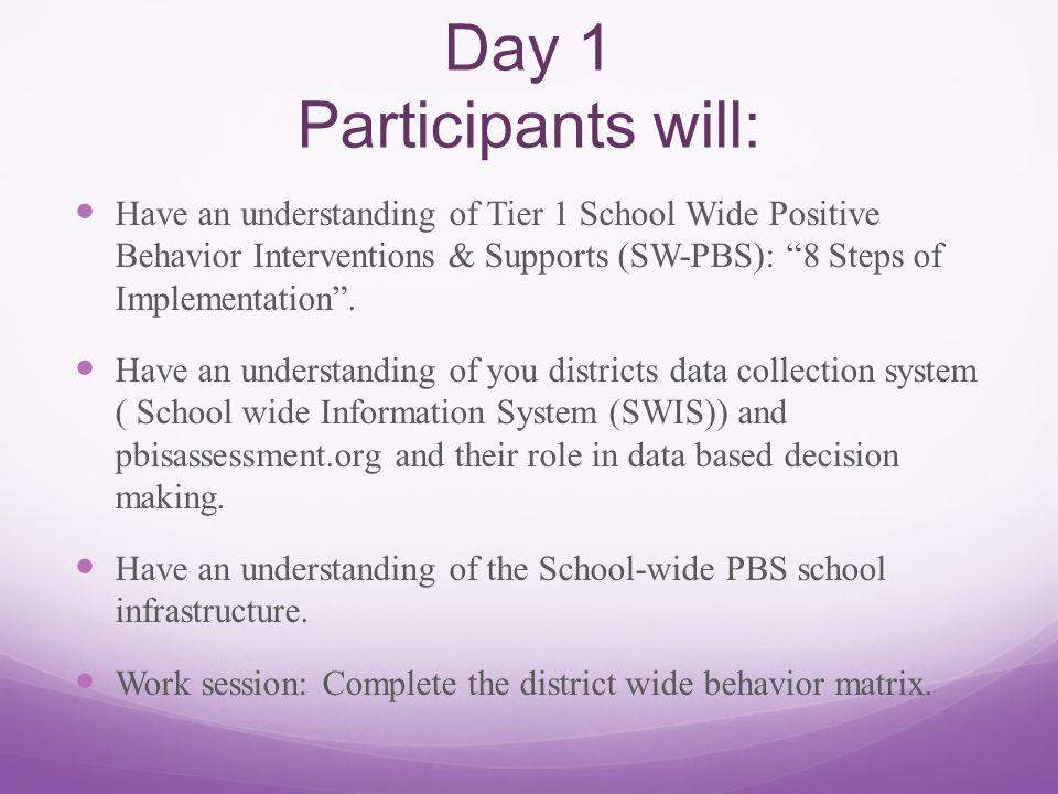 Implementation Steps: Step 4 of 8 Steps 1.Establish a school-level PBIS Leadership Team 2.