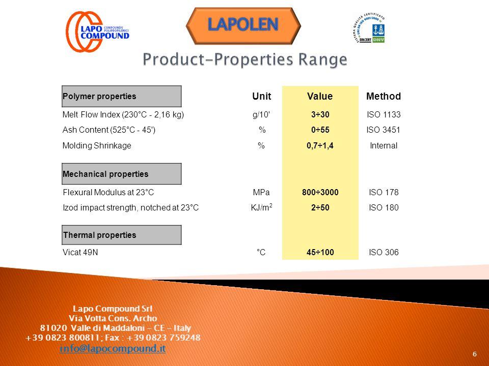 6 Polymer properties UnitValueMethod Melt Flow Index (230°C - 2,16 kg)g/10'3÷30ISO 1133 Ash Content (525°C - 45') %0÷55ISO 3451 Molding Shrinkage%0,7÷