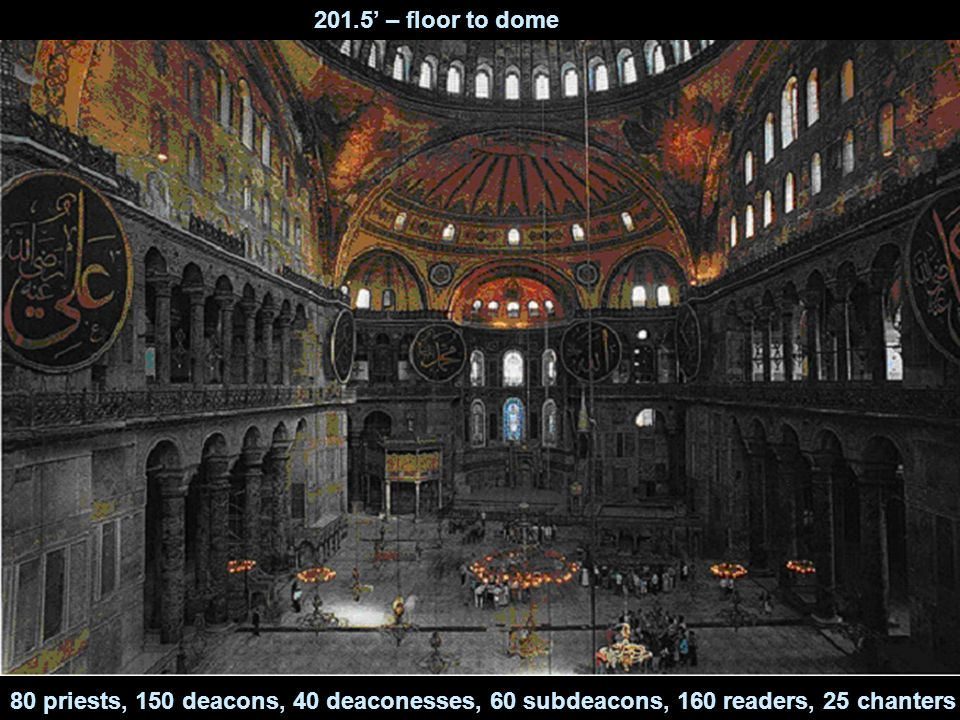 80 priests, 150 deacons, 40 deaconesses, 60 subdeacons, 160 readers, 25 chanters 201.5' – floor to dome