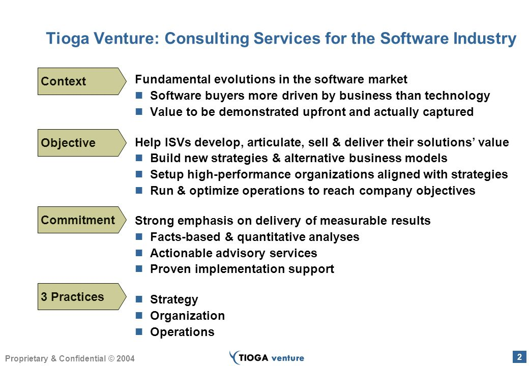2 Proprietary & Confidential © 2004 Fundamental evolutions in the software market n Software buyers more driven by business than technology n Value to be demonstrated upfront and actually captured Help ISVs develop, articulate, sell & deliver their solutions' value n Build new strategies & alternative business models n Setup high-performance organizations aligned with strategies n Run & optimize operations to reach company objectives Strong emphasis on delivery of measurable results n Facts-based & quantitative analyses n Actionable advisory services n Proven implementation support n Strategy n Organization n Operations Tioga Venture: Consulting Services for the Software Industry Commitment Objective 3 Practices Context