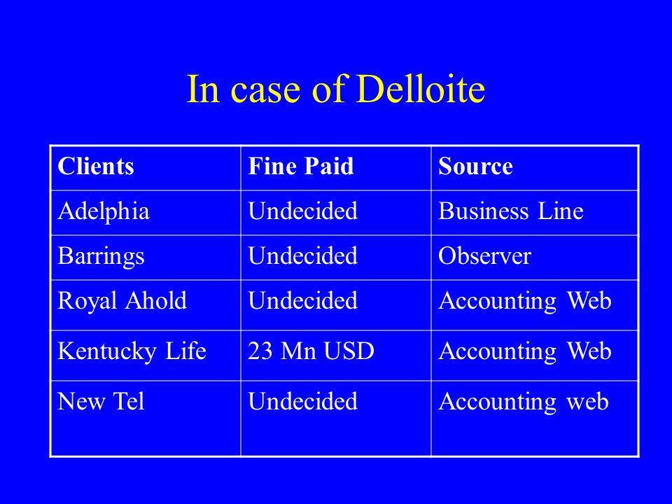 In case of Delloite ClientsFine PaidSource AdelphiaUndecidedBusiness Line BarringsUndecidedObserver Royal AholdUndecidedAccounting Web Kentucky Life23 Mn USDAccounting Web New TelUndecidedAccounting web