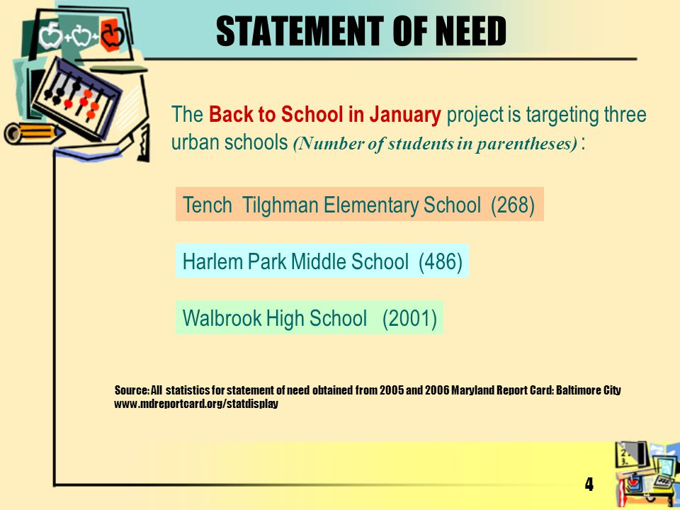 4 STATEMENT OF NEED The Back to School in January project is targeting three urban schools (Number of students in parentheses) : Tench Tilghman Elemen