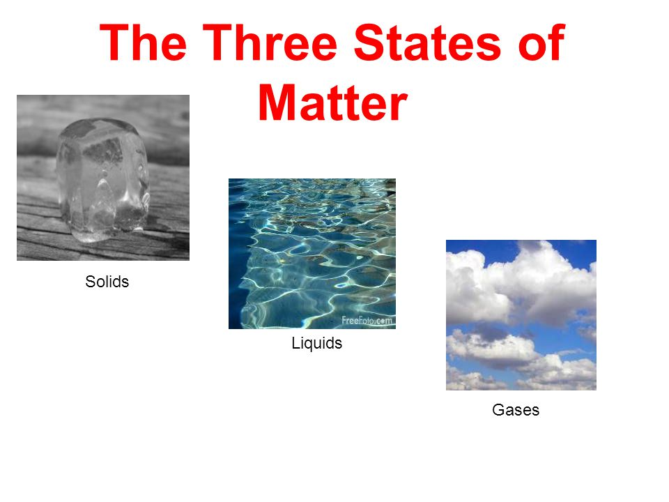 The Three States of Matter Solids Liquids Gases