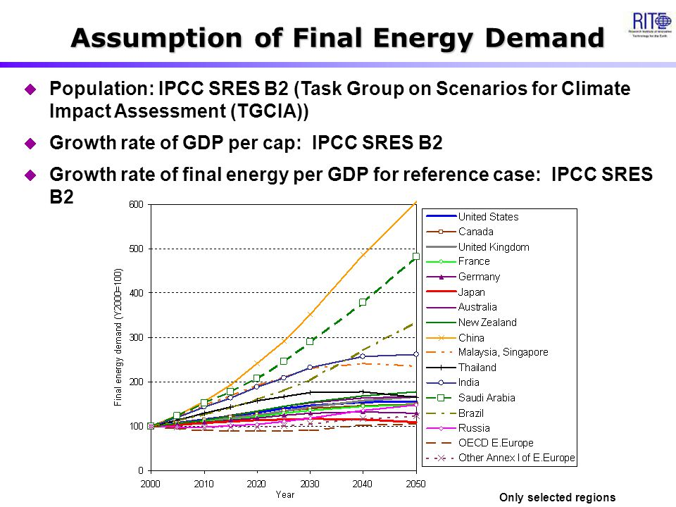 Assumption of Final Energy Demand  Population: IPCC SRES B2 (Task Group on Scenarios for Climate Impact Assessment (TGCIA))  Growth rate of GDP per