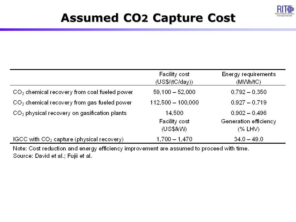 Assumed CO 2 Capture Cost