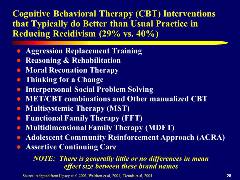28 Cognitive Behavioral Therapy (CBT) Interventions that Typically do Better than Usual Practice in Reducing Recidivism (29% vs. 40%) Aggression Repla