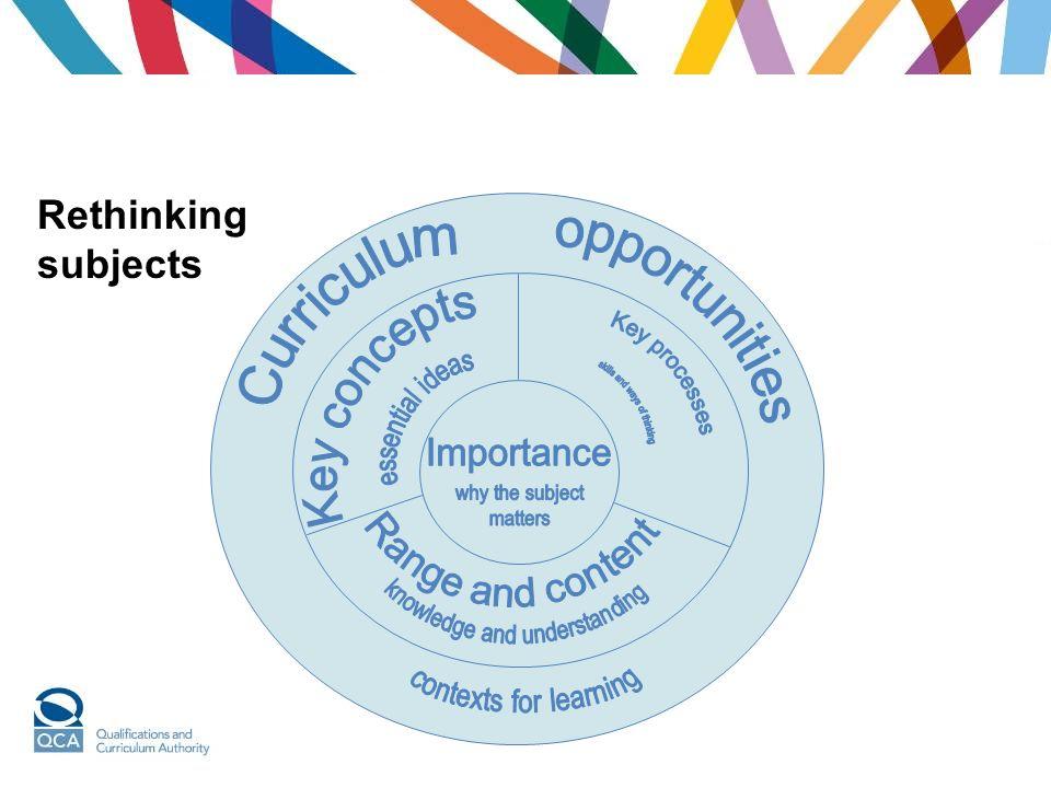 Subject programmes of study Rethinking subjects
