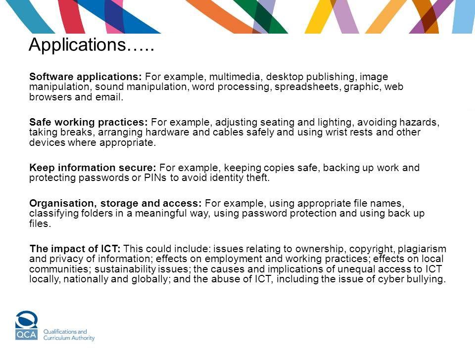 Applications…..