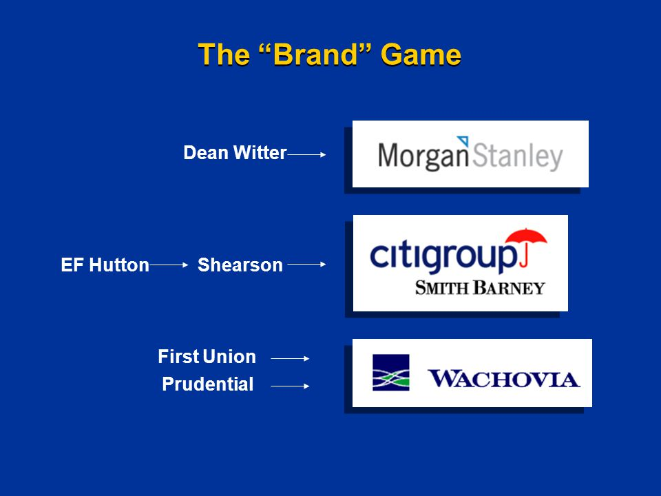 The Brand Game EF HuttonShearson Dean Witter First Union Prudential