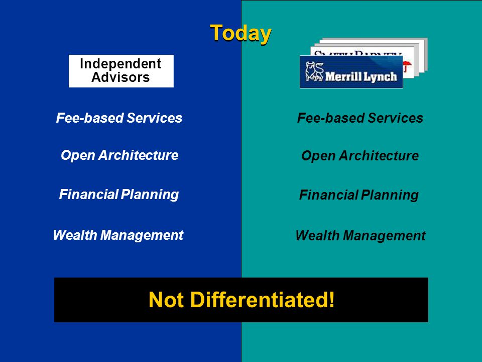 Fee-based Services Financial Planning Open Architecture Wealth Management Fee-based Services Financial Planning Open Architecture Wealth Management Not Differentiated.