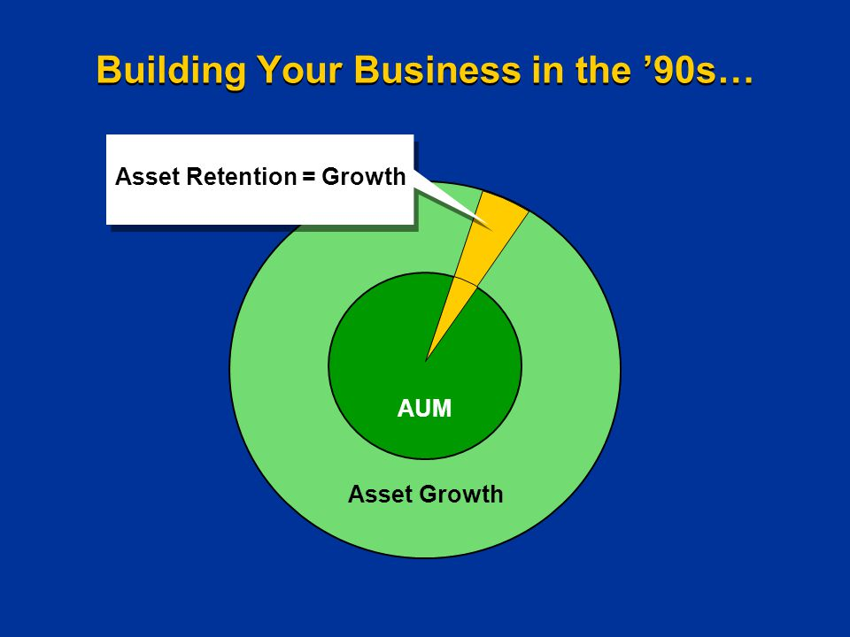 Asset Growth Building Your Business in the '90s… AUM Asset Retention = Growth