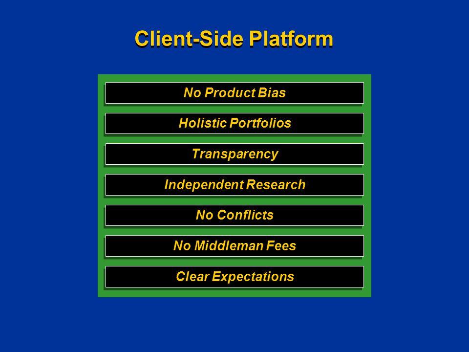 No Product Bias Holistic Portfolios Transparency Independent Research No Conflicts No Middleman Fees Clear Expectations Client-Side Platform