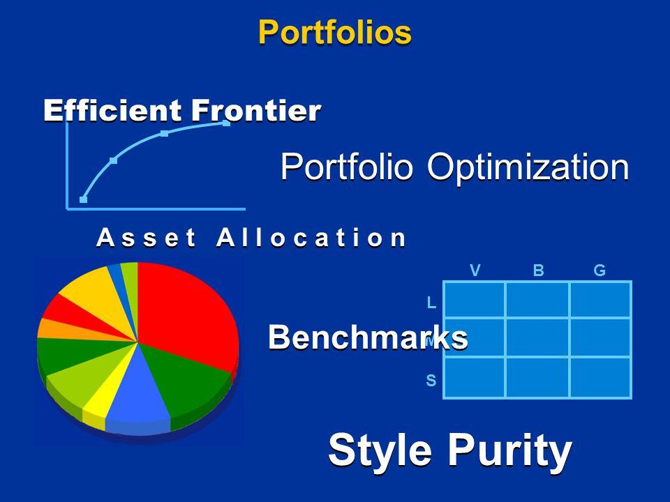 Portfolio Optimization VBG L M S Efficient Frontier Style Purity Benchmarks Portfolios A s s e t A l l o c a t i o n