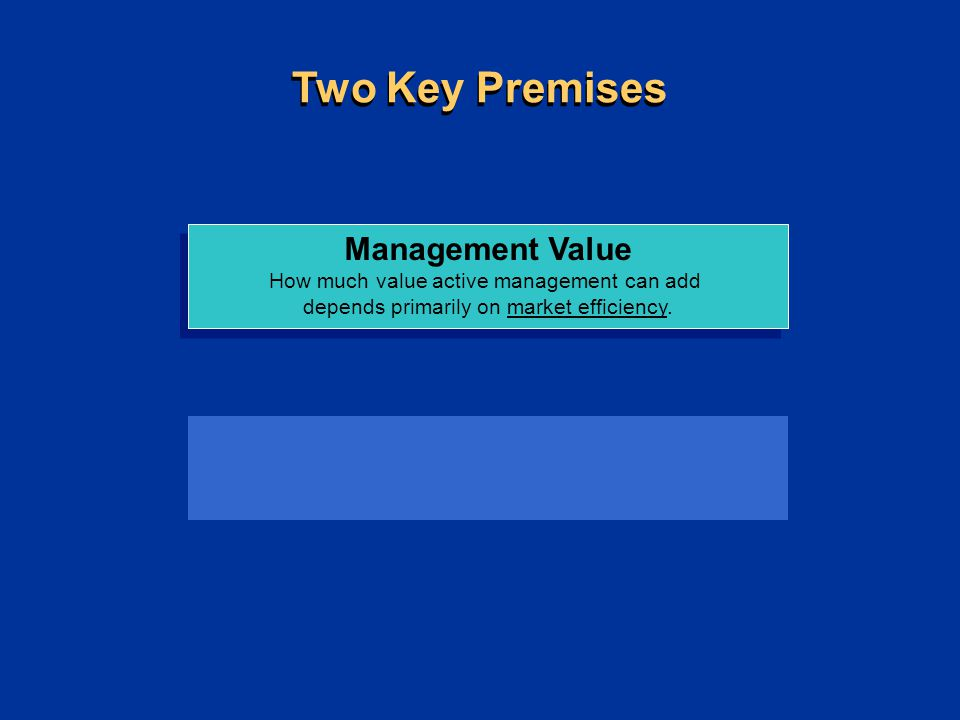 Two Key Premises Management Value How much value active management can add depends primarily on market efficiency.