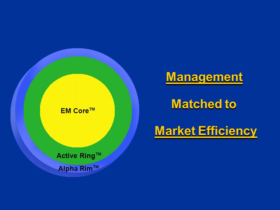 Active Ring TM Alpha Rim TM EM Core TM Management Matched to Market Efficiency Management Matched to Market Efficiency