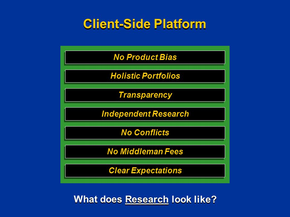 No Product Bias Holistic Portfolios Transparency Independent Research No Conflicts No Middleman Fees Clear Expectations Client-Side Platform What does Research look like