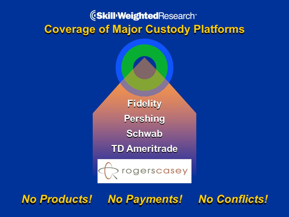 Coverage of Major Custody Platforms Fidelity Pershing Schwab TD Ameritrade Fidelity Pershing Schwab TD Ameritrade No Products.